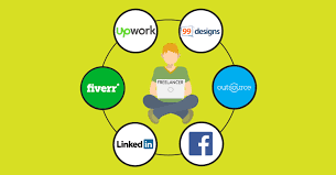 Global Freelance Platforms Market 2019-2023 Overview by Key Players : Fiverr, Upwork, Freelancer.com, Envato Studio, PeoplePerHour, Toptal, Guru.com, DesignCrowd, Nexxt, DesignContest, TaskRabbit, CrowdSPRING
