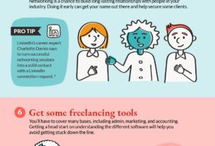Freelance News, Freelancing Resources, Freelancing Skills, Freelancing Tips