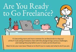 Freelance News, Freelancing Resources, Freelancing Skills, Freelancing Tips, Freelance
