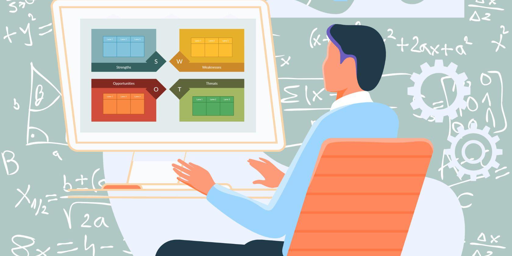 SWOT Analysis, Freelance News, Freelancing Resources, Freelancing Tips, Freelancing Skills, Freeelance Gig